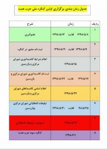 جدول زمان بندی اولین کنگره ملی حزب همدلی مردم تحول خواه(همت)