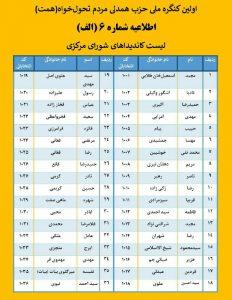 اسامی کاندیداهای شورای مرکزی براساس حروف الفبا