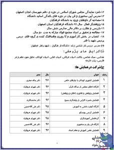 خدایار مختاری - مسئول حزب همت در اصفهان