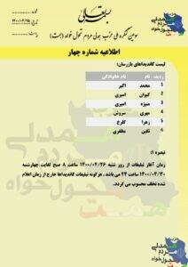 لیست اسامی کاندیداهای شورای مرکزی و بازرسان در سومین کنگره ملی حزب همت